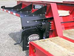 Gooseneck Fenders